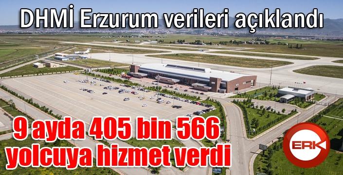 DHMİ Erzurum verileri açıklandı