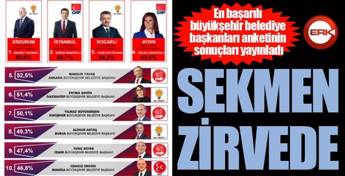 En başarılı Mehmet Sekmen...