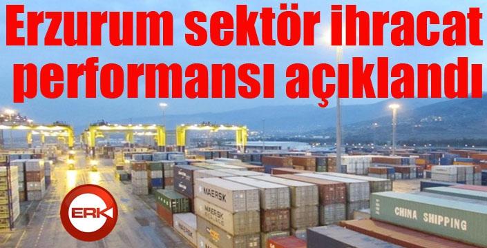 Erzurum sektör ihracat performansı açıklandı